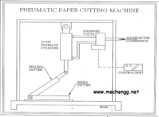 Pneumatic Paper Cutting Machine
