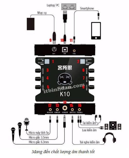 Tinh-nang-co-ban-cua-sound-card-XOX-K10