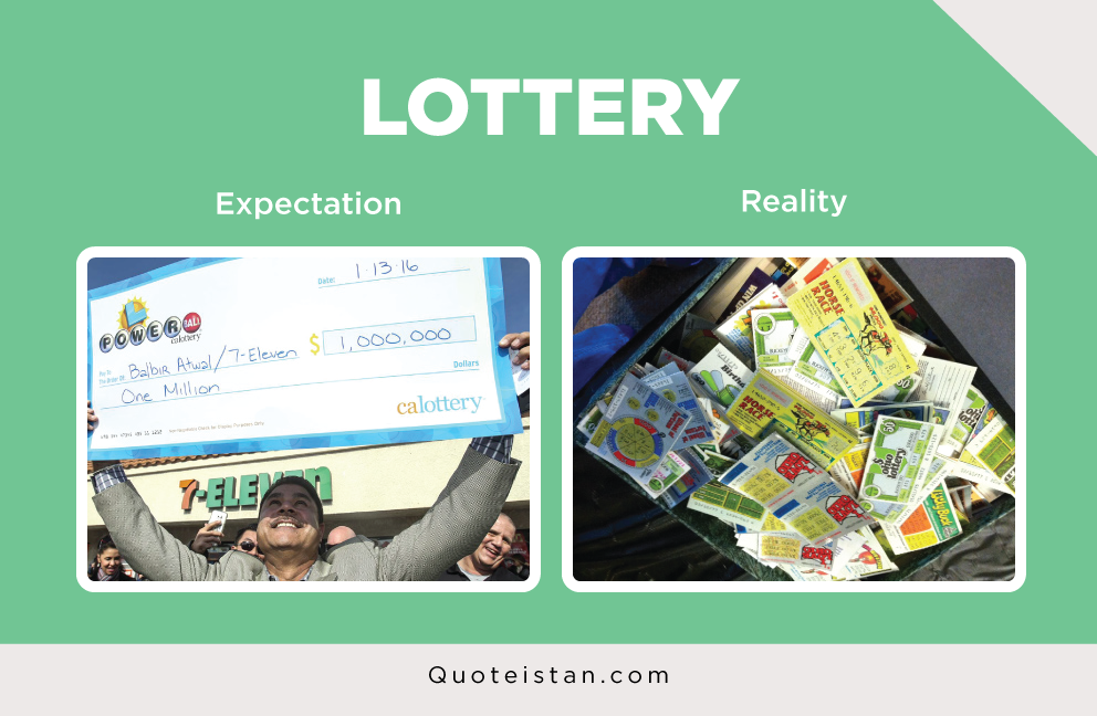 Expectation Vs Reality: Lottery