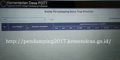 Website Registrasi Online Tenaga Pendamping Desa 2017