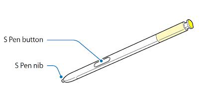 S Pen Manual PDF