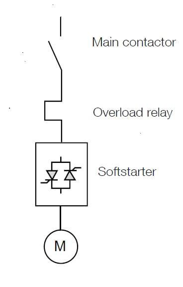 What is soft starter,working principle,diagram,advantages Advantages Of Block Diagram on