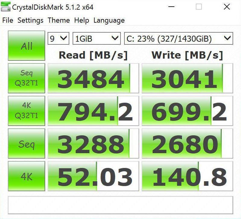 Benchmark ASUS ROG GX800 optimized mode High-End Gaming Notebook untuk para 'Sultan'