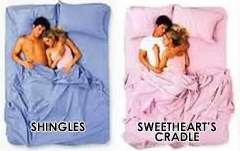 Or It Could Indicate The Couple Are Overly Enmeshed And Too Dependent On Each Other To Sleep Apart
