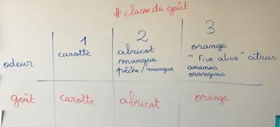 #Classedugout jus 2