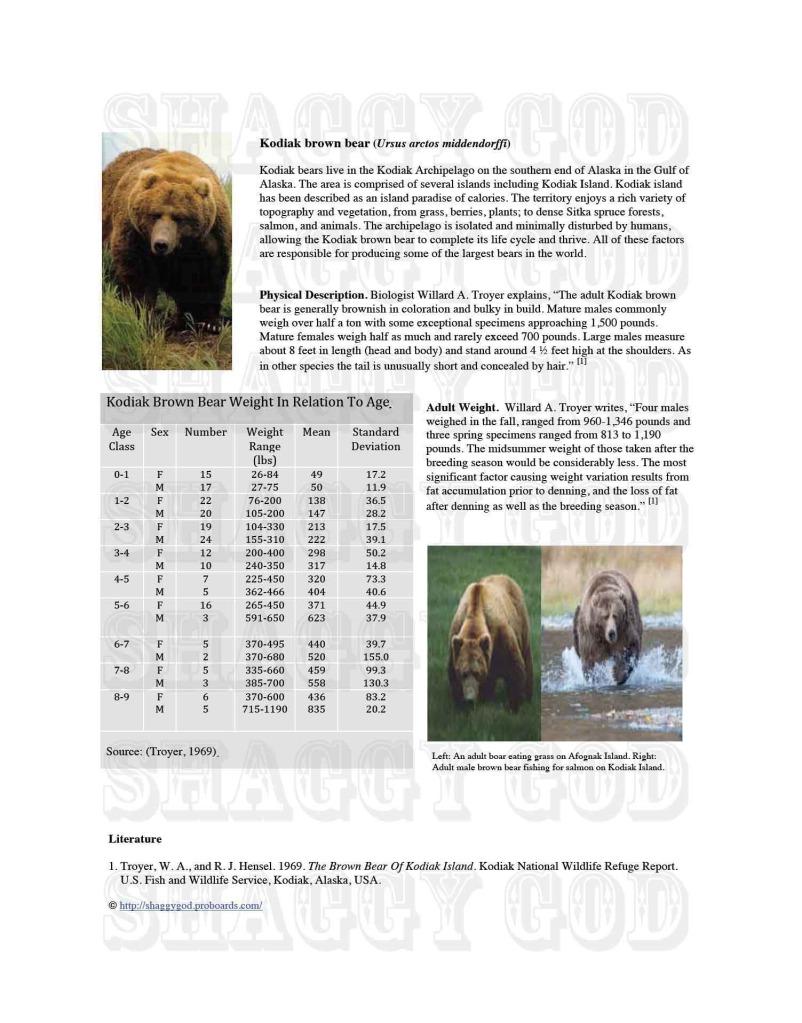 articles exploring strange history wrestlers battling bears