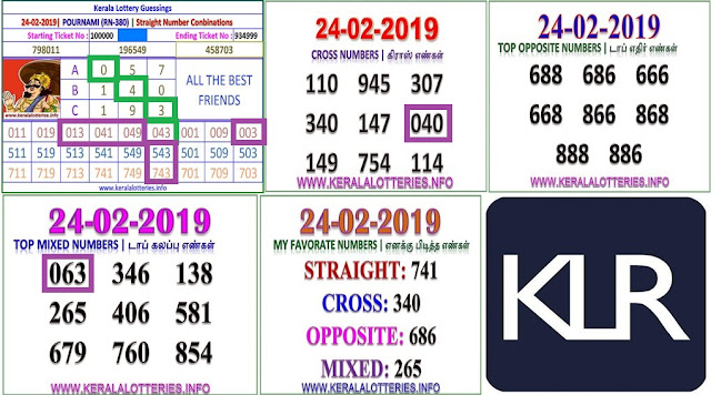 Pournami RN-380 Kerala lottery abc guessing by keralalotteries.info
