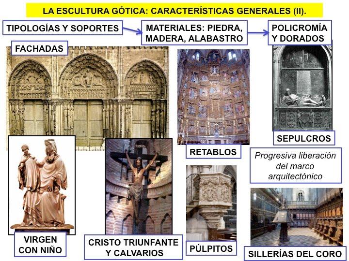 Profesor De Historia Geografía Y Arte Arte Gótico