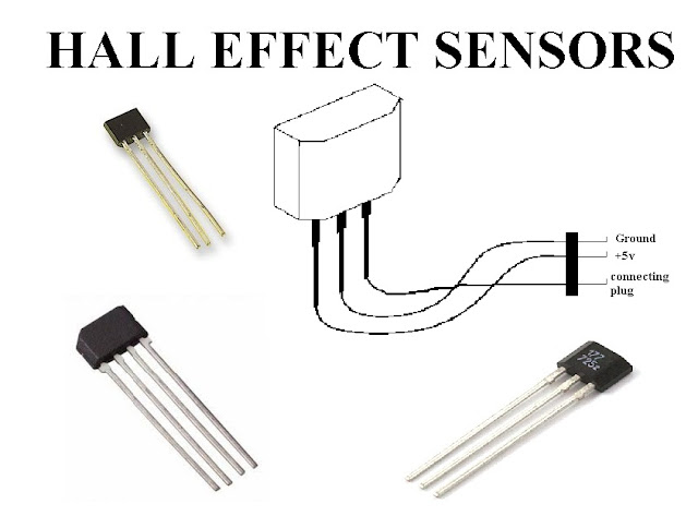 types of sensors in automobile