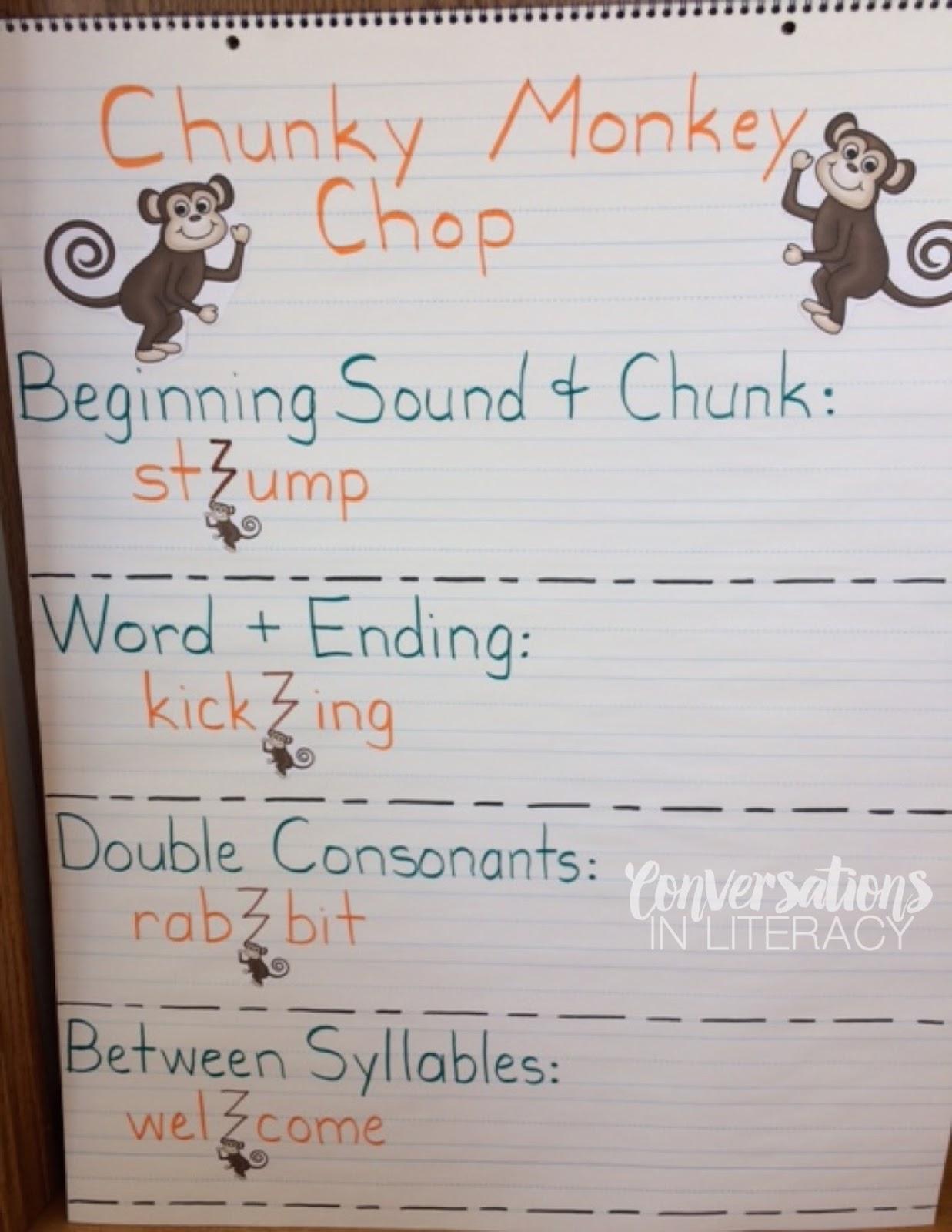 my chop chart