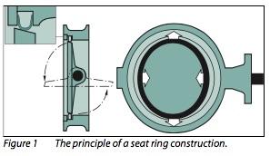 triple eccentric disc valve