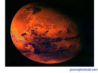 Apakah Mars Adalah Planet Terbesar di Tatasurya?