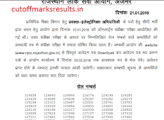 Rajasthan School Lecturer Result 2016 for Electronics