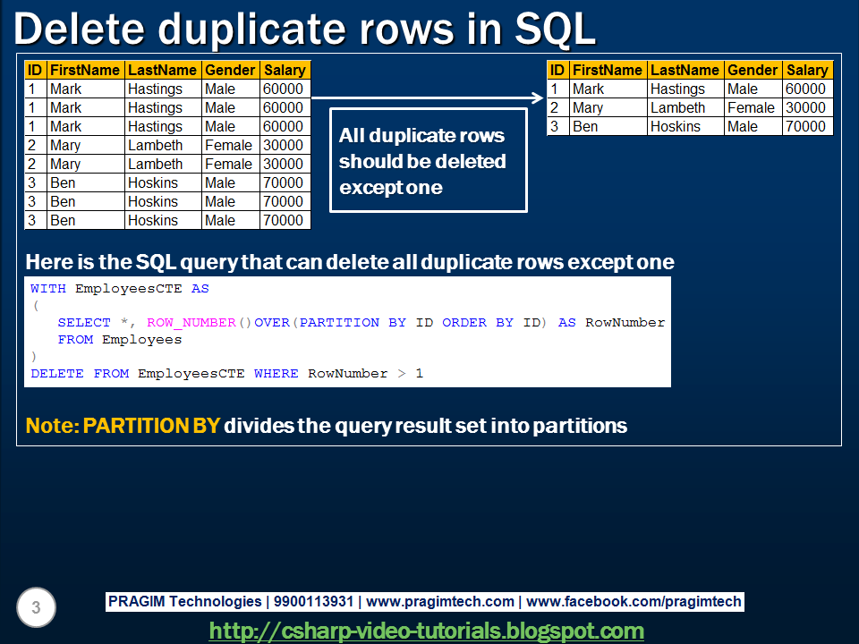Sql find duplicate rows and delete : Pay icon in contacts
