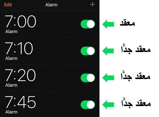 يصعب الاستيقاظُ في حالة تأجيل المنّبه لمدة 5 دقائق