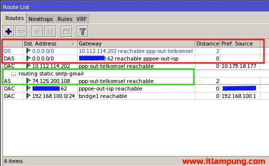 Teknik Mudah Failover RouterOS Mikrotik | ITLampung Com
