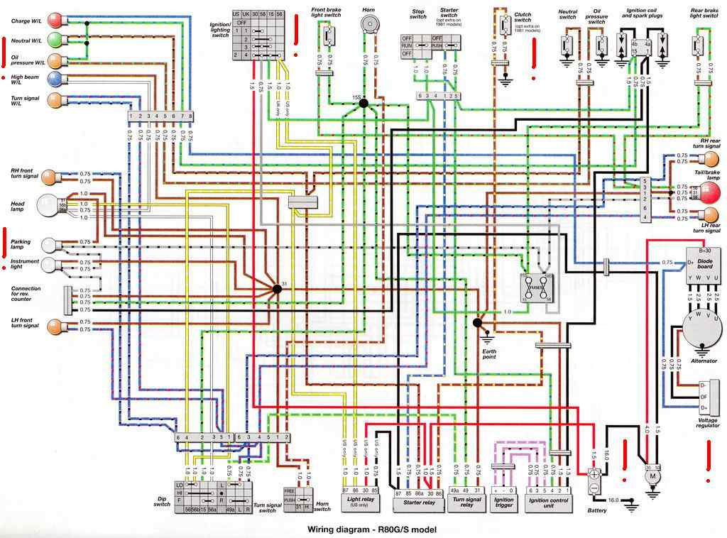 Wiring Diagrams of a BMW R80GS model | All about Wiring