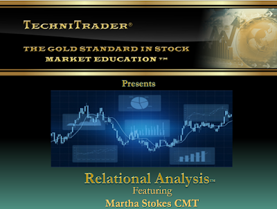 screen shot of trade management planning webinar - technitrader
