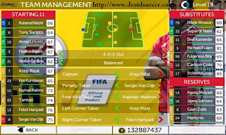 Download Update FTS Mod FIFA 17 v2 By AnWaR Apk + Data
