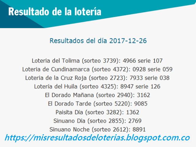 Como jugo la lotería anoche | Resultados diarios de la lotería y el chance | resultados del dia 26-12-2017