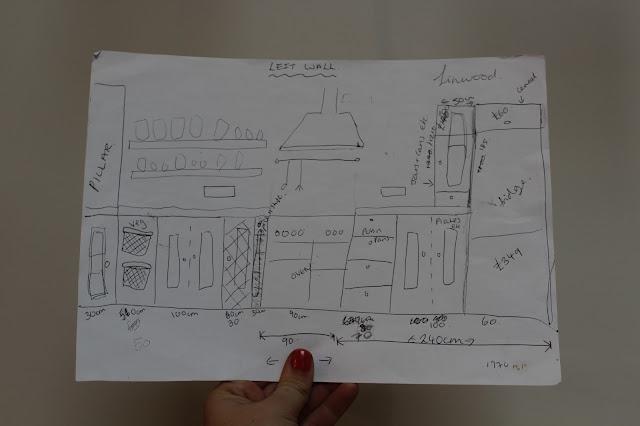 Designing a Galley Kitchen