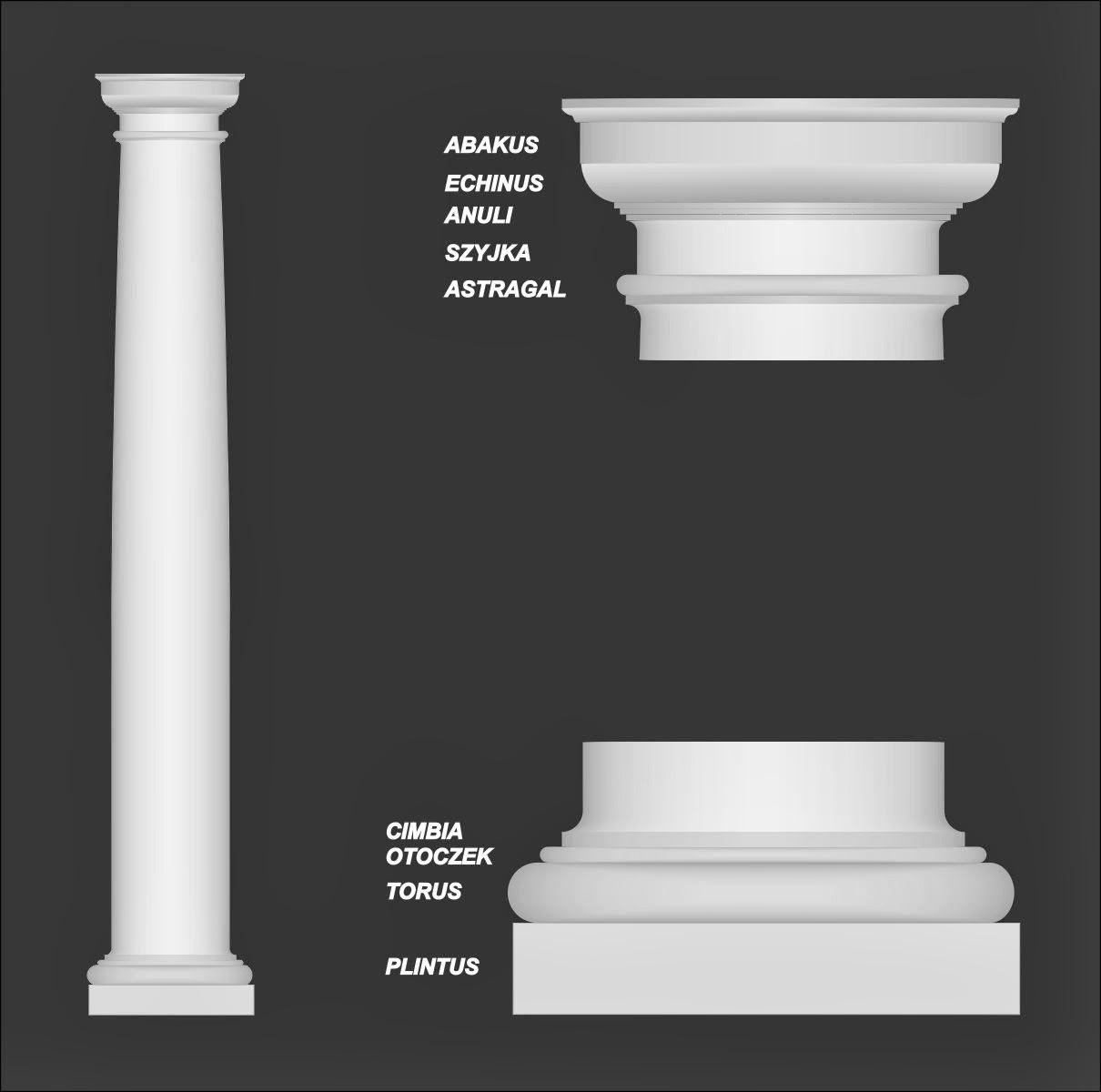 kolumny betonowe, kolumny doryckie dorische saule