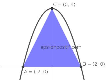 Soal dan Pembahsan SBMPTN 2015 kode 602: Matematika TKPA