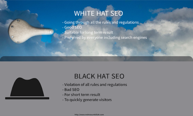 White Hat SEO & Black Hat SEO