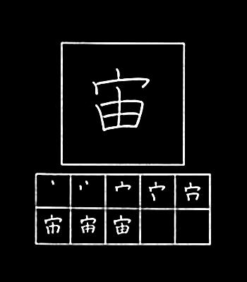 kanji space, universe
