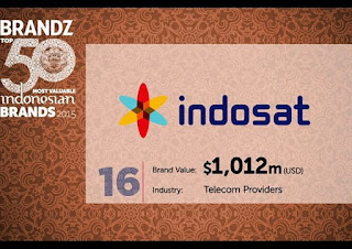Brand Value Indosat