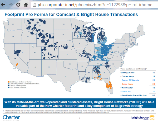 Converge! Network Digest: Charter to Acquire Brighthouse for ... on at&t dsl availability map, directv availability map, charter internet map, charter communications availability map, time warner cable availability map, charter communications footprint, charter communications coverage map, sprint availability map, charter service.area map, charter bundle, charter coverage area, charter coverage map michigan, comcast cable availability map, charter app, charter footprint map, comcast xfinity availability map, charter outage map, cablevision availability map, rcn availability map, mediacom availability map,
