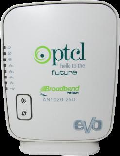 PTCL FiberHome AN1020-25U DSL Modem Front Side