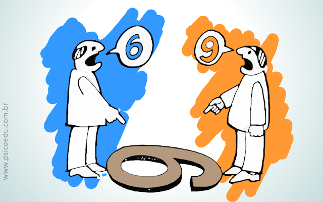 Tomada de perspectiva, teoria de robert selman tomada de papel social consciência social.