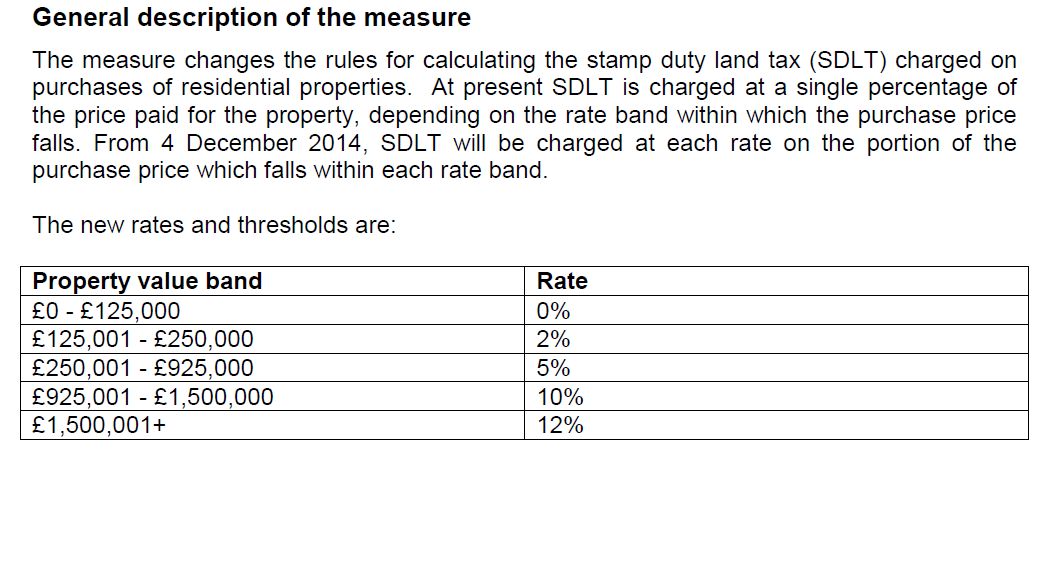 英國稅務相關