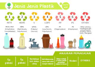 Wadah plastik