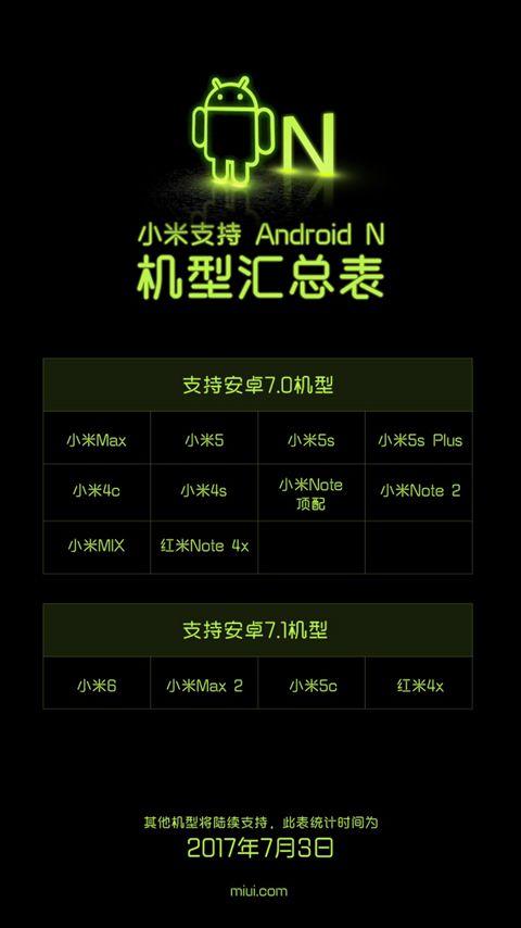 قائمة هواتف شاومي التي ستحدث إلى نوجا