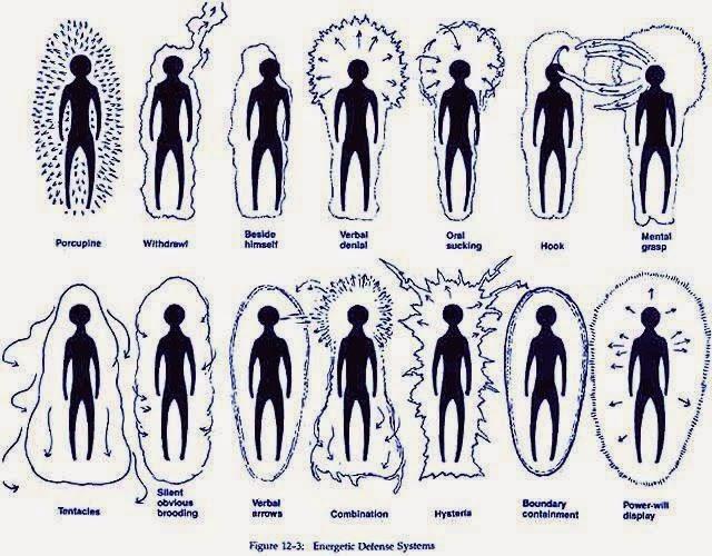 Vampiros Emocionales: La gente puede extraer energía de otras personas de la misma manera que las plantas crecen.