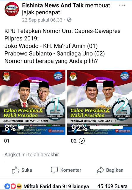 Gak Nyangka! Ini Perolehan Suara Jokowi-KMA dalam Polling El Shinta