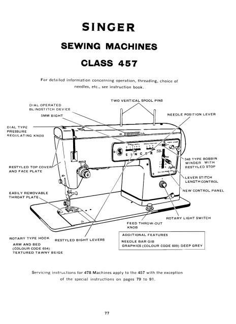 Sewing Machine Manuals Download: September 2013