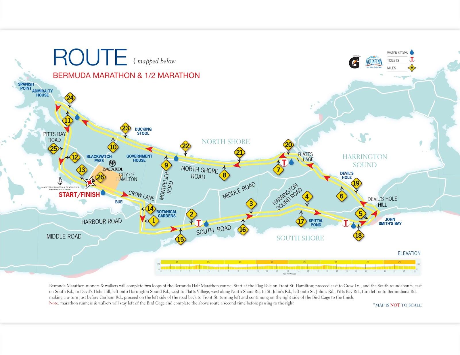 Download EPub PDF File Libs Map A Run Distance - Map run distance free