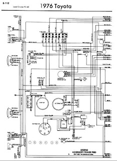 toyota land cruiser fj40 1976 wiring diagrams | online ... 2000 toyota land cruiser wiring diagram 1978 toyota land cruiser wiring diagram