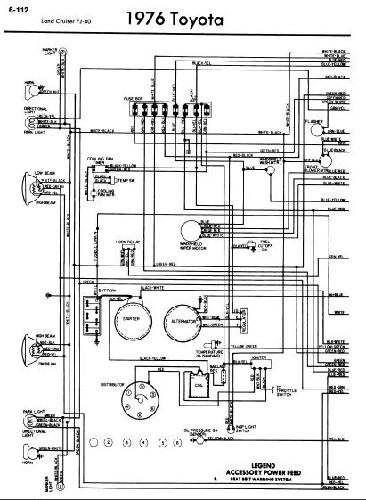 repair-manuals: Toyota Land Cruiser FJ40 1976 Wiring Diagrams