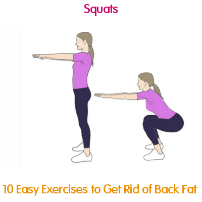 How to get rid of back fat exercises