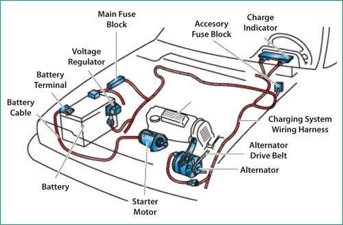 nizam ariff bagaimana nak tahu bateri kong atau alternator yang rosak rh akuyangakut blogspot com