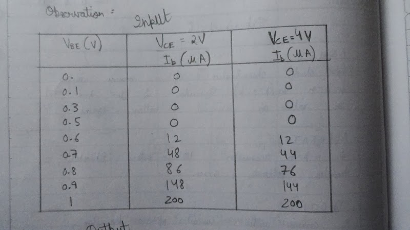 CBSE,class 12th,Physics practical file readings
