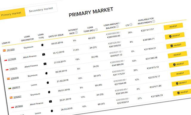 viventor p2p peer to loans investimentos dinheiro investir