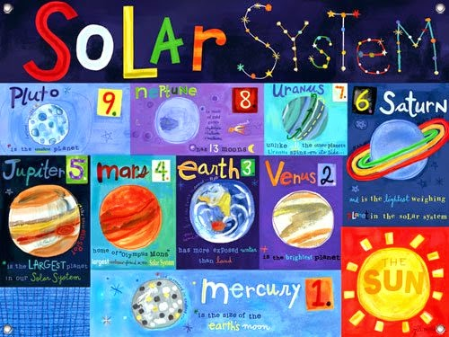 solar system clil - photo #18