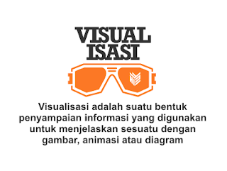 komunikasi visual