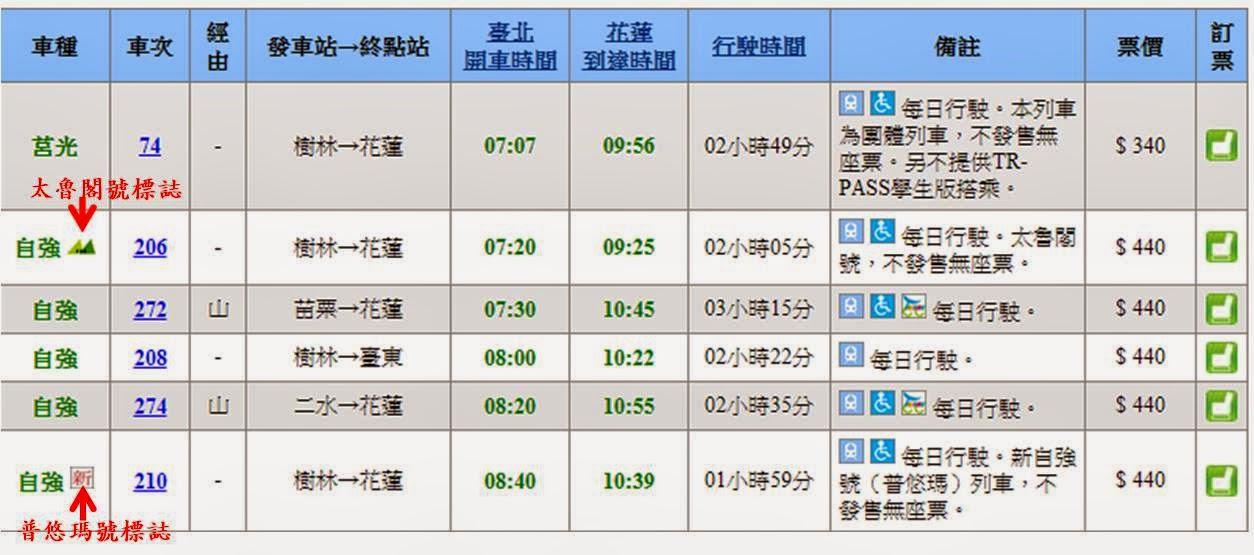 臺北到花蓮(太魯閣)間的交通   Travel Taiwan