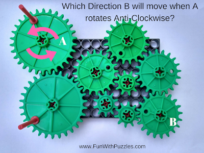 Rotating Gears Observational Riddle